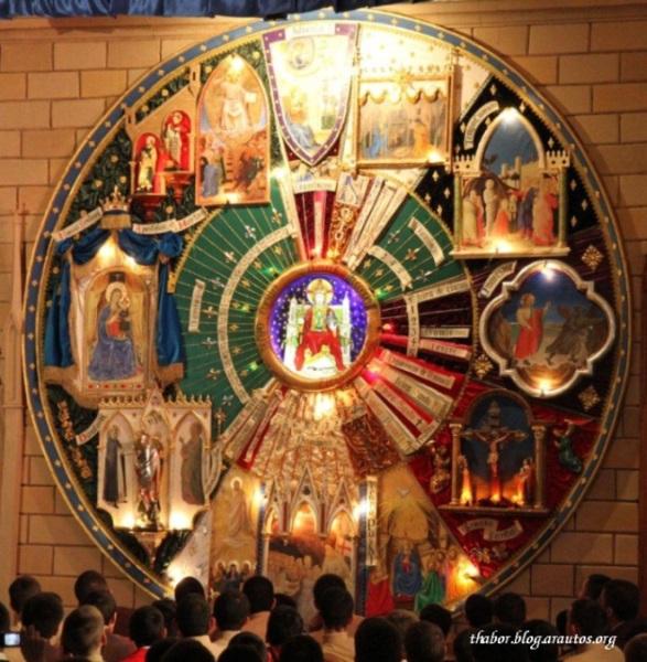 quadro do ciclo liturgico anual