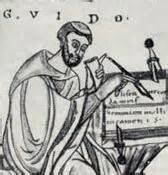 Quem inventou o nome das notas musicais?